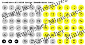 Bridge Classification Discs